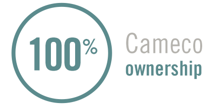 100% Cameco ownership