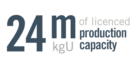 24 m kgu of licensed production capacity