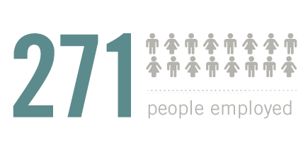 271 people employed